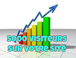5000 visiteurs